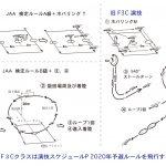 Futabaが4/25開催の「2021 Futaba 関西ヘリコプター大会」のエントリー受付を開始!