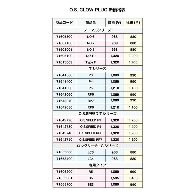 os_glow_plug