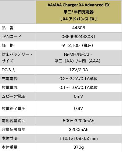 スクリーンショット 2021-09-04 1.55.59(2)